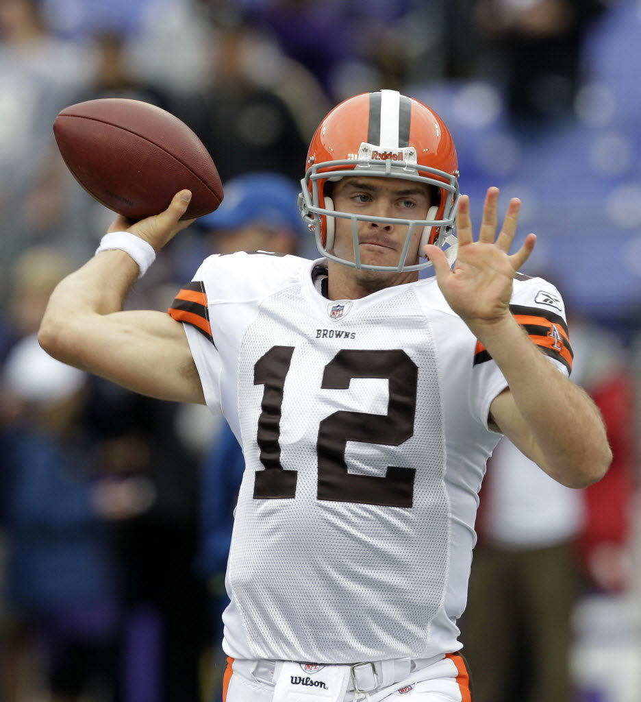20 For 20 The Cleveland Quarterback Theclevelandwill